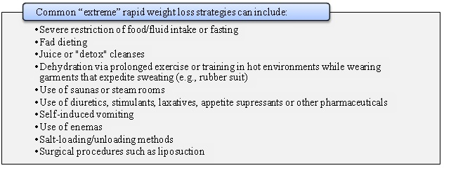 Common extreme rapid weight loss strategies